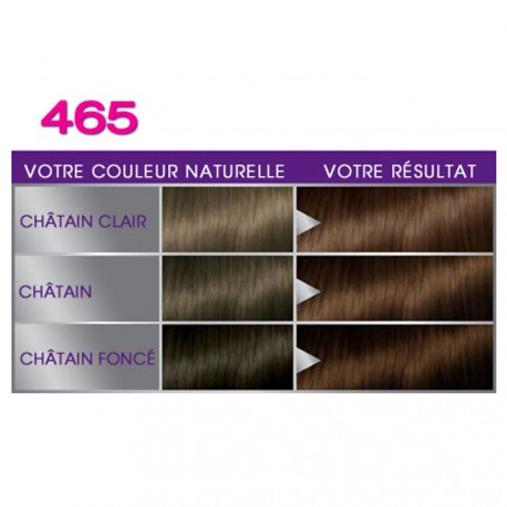 Schwarzkopf - Perfect Mousse - 465 Coloration Châtain Chocolat